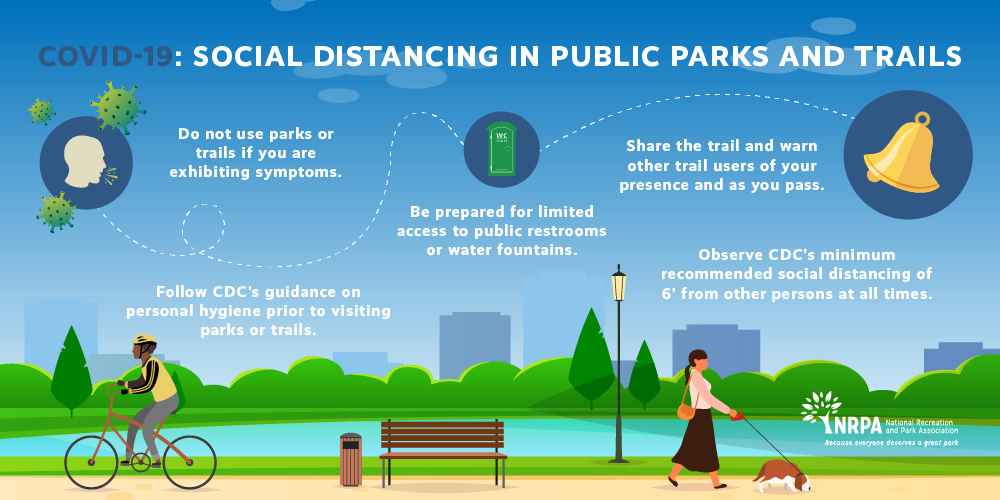While enjoying this beautiful weather on the trails or at the park this weekend, remember social distancing. Here are some suggestions on how you can still enjoy the trails while limiting the spread.  #DGKSCOVID