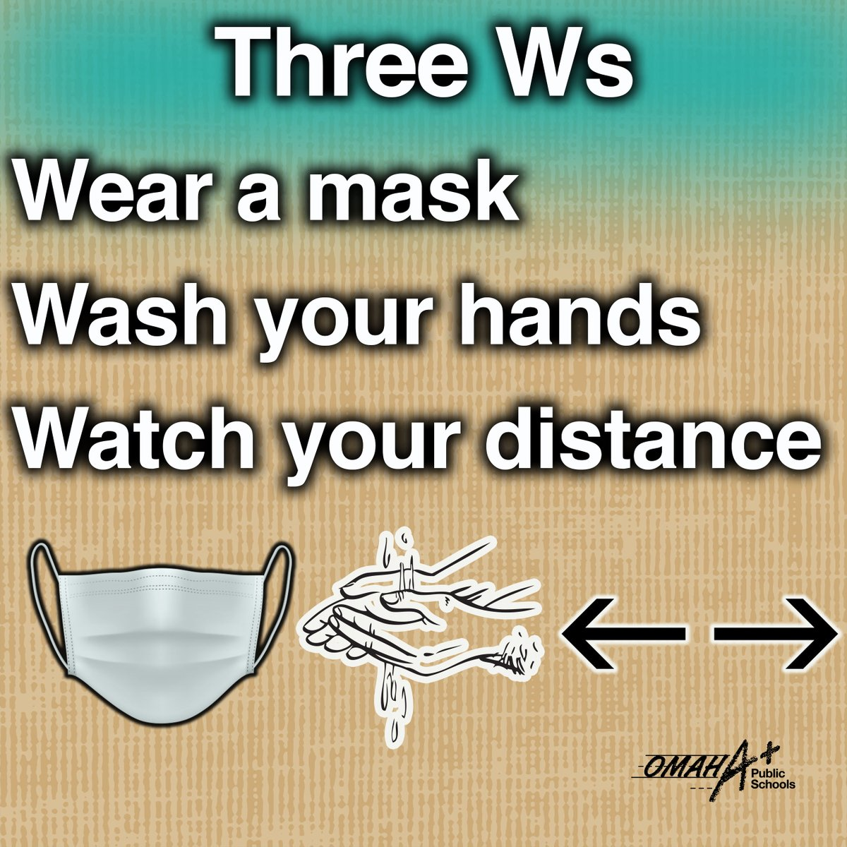 .@HealthDouglasCo wants to emphasize the importance of the 3 Ws. • Wear a mask – whenever you're outside your home. • Wash your hands – or use hand sanitizer. • Watch your distance – remain six feet away from others, especially around people who do not live in your household.
