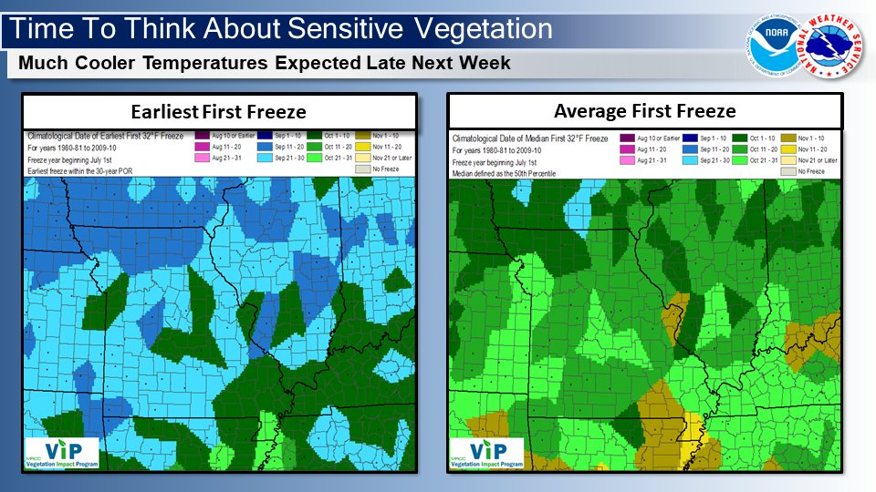 It's 86 degrees out in KC this hour so naturally, lets talk first freeze! Although a freeze isn't in the forecast right now, much cooler temps are expected next week with lows possibly dropping into the upper 30s in some of the area next Friday morning. #SensitiveVegetation