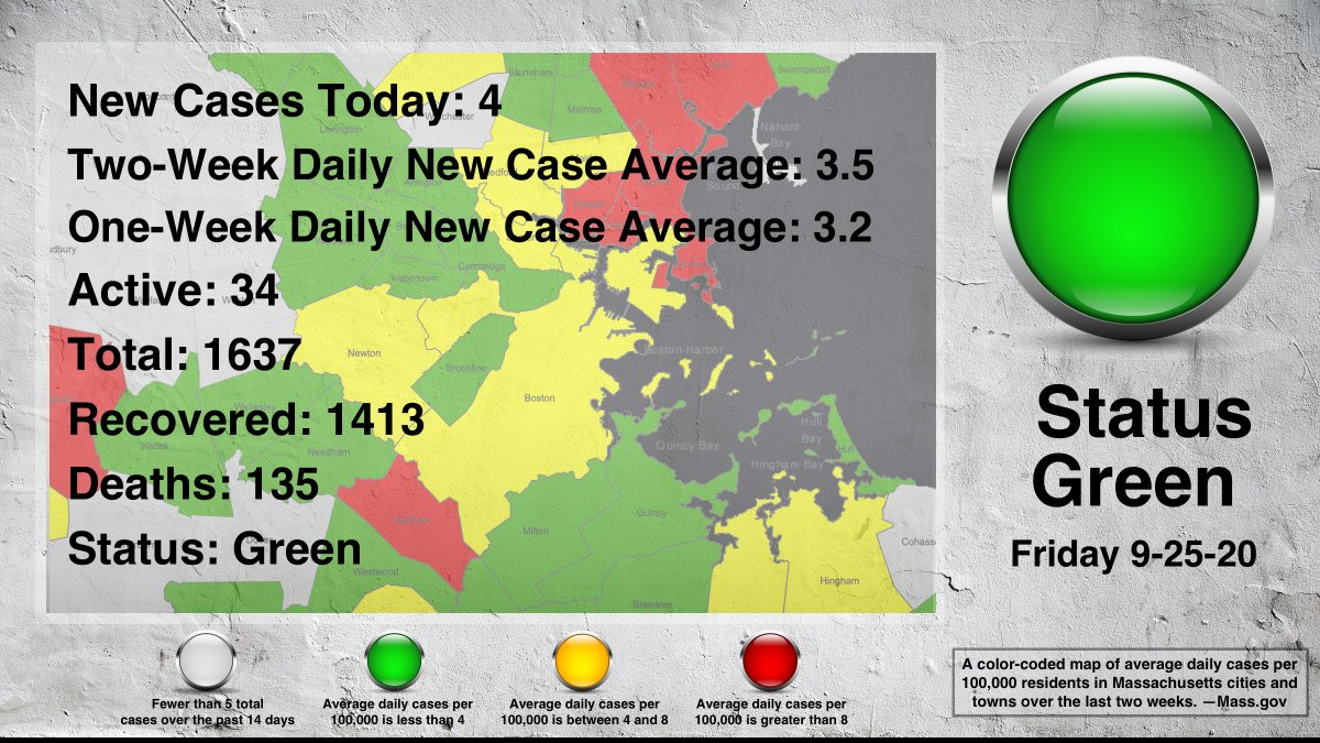 Today's COVID-19 infographic update, Friday, 9-25-20.