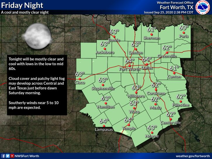 Happy Friday, Denton County!  Start the weekend off with a nice, cool evening with lows in the mid to lower 60s. We'll have a warm weekend until a cold front with a chance of rain stops by on Monday.  Have a great weekend and stay safe, y'all!