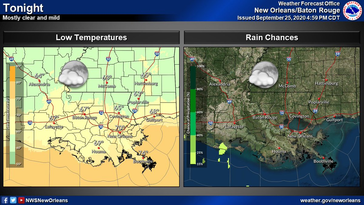Outside of a few Saturday afternoon showers near Houma, the weekend looks to be dry across south Mississippi and southeast Louisiana. Highs are expected to be in the 80s over the weekend with lows in the 60s in most areas. #lawx #mswx