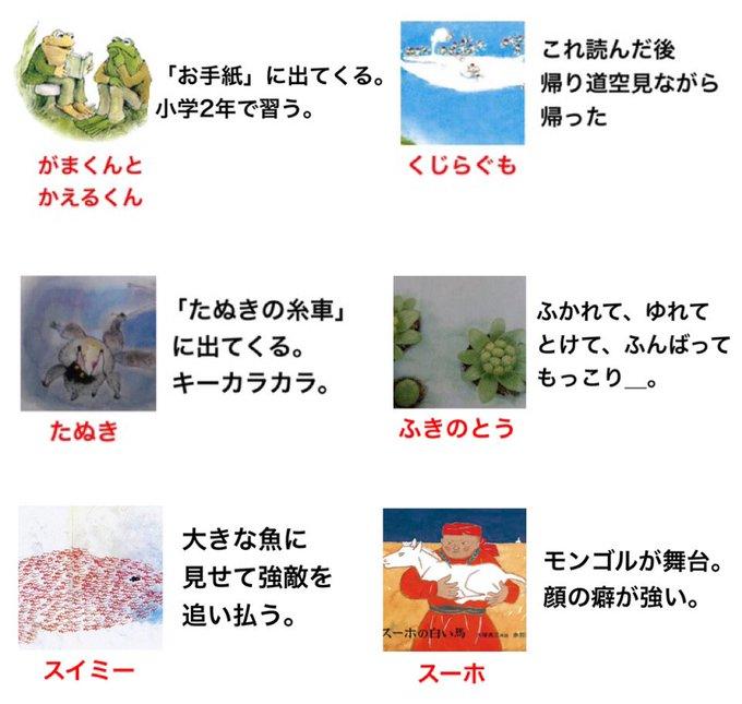 kimuti_Xさんのツイート画像