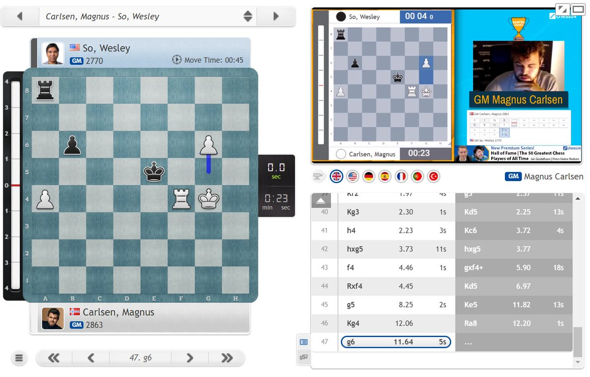 test Twitter Media - Some more endgame magic as Magnus takes a 3.5:1.5 lead! https://t.co/Lguv3P0EFM  #c24live #c24Banter https://t.co/FDJfkjzQCL