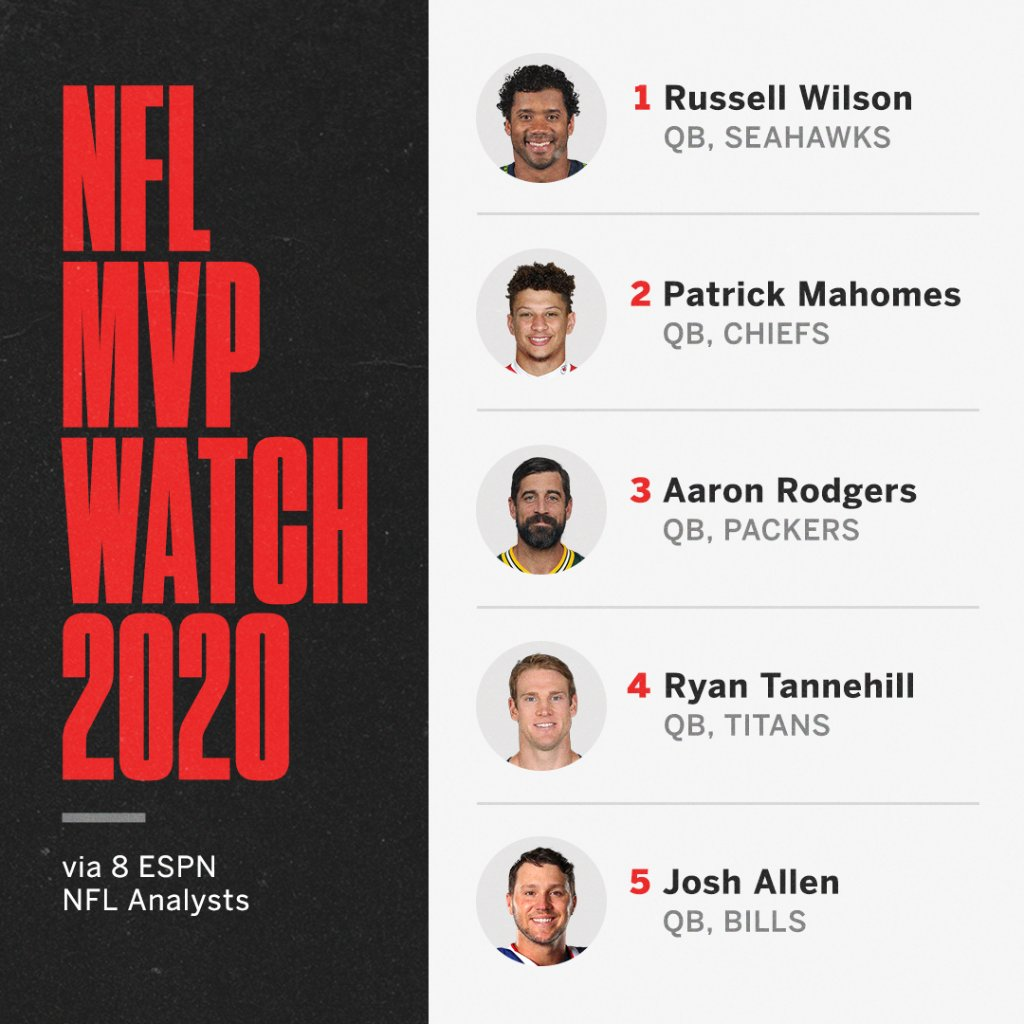 Can anyone catch Russell Wilson for MVP? 🧐  Our analysts rank the top candidates: