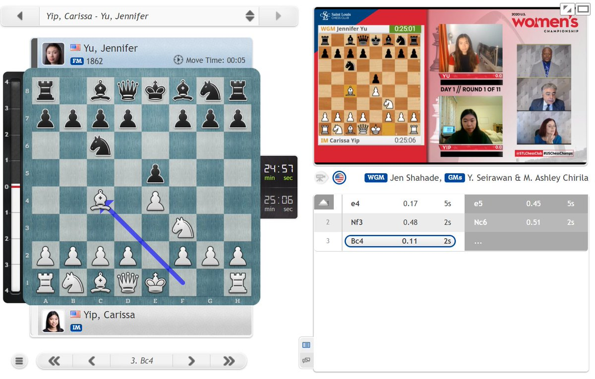 test Twitter Media - The 2020 Women's #USChessChamps have begun!  https://t.co/N1U6bKa2FZ  #c24live https://t.co/goWkK9y8uS