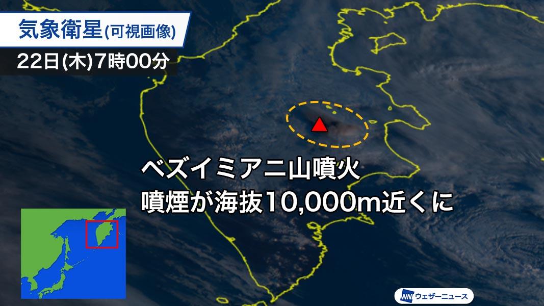 test ツイッターメディア - 日本時間の今日22日(木)早朝、ロシアのカムチャツカ半島にある火山「ベズイミアニ山」(標高2882m)が噴火し、噴煙は海抜1万m近くまで上がったと見られます。 https://t.co/L9qBxct7KW https://t.co/ulqogg4Yv3