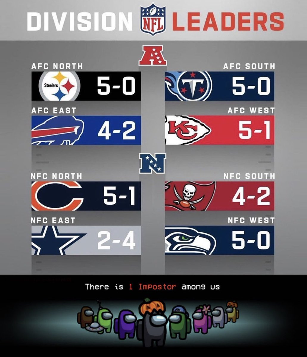 NFL division leaders..