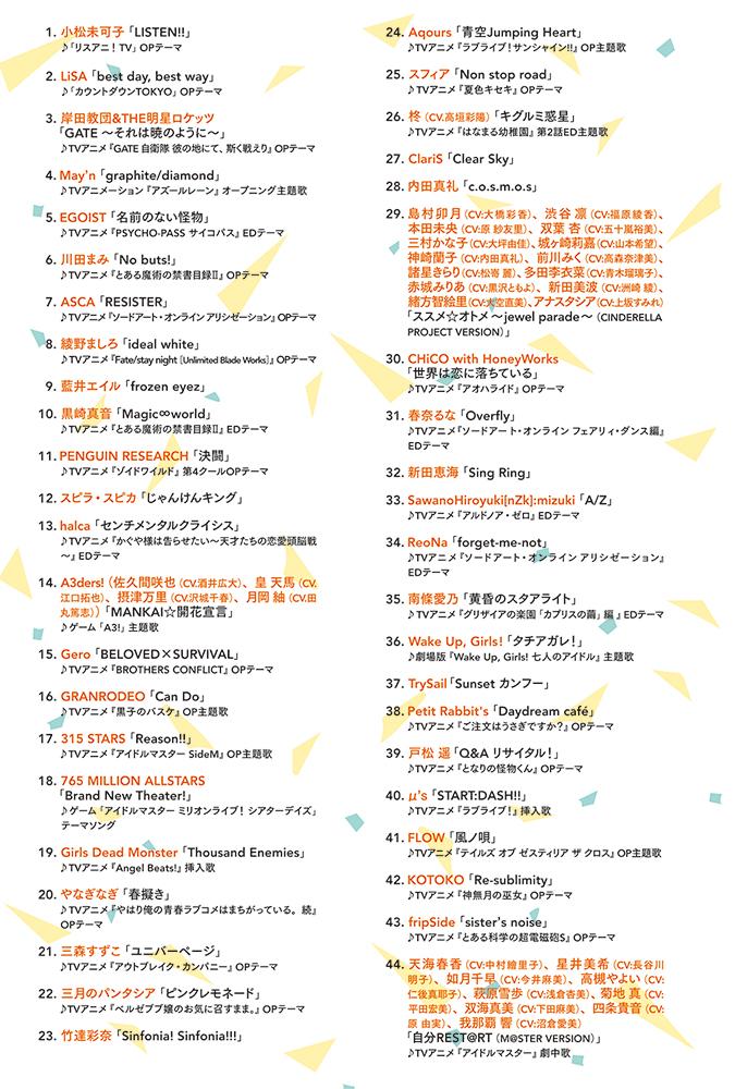 test ツイッターメディア - MIX CD『リスアニ!MIX by DJ和』の発売記念特番を10/24(土)の21:00よりニコ生にて配信します!MIX CDの制作秘話や聴きどころなどを和さんと冨田氏、澄川氏の4人で語り尽くします♪ご覧くださいね~!まじま #リスアニ  配信日時:10月24日(土)21:00~ 配信先:ニコニコ生放送 https://t.co/3bvSzBzYEu https://t.co/9JjU59DQQm