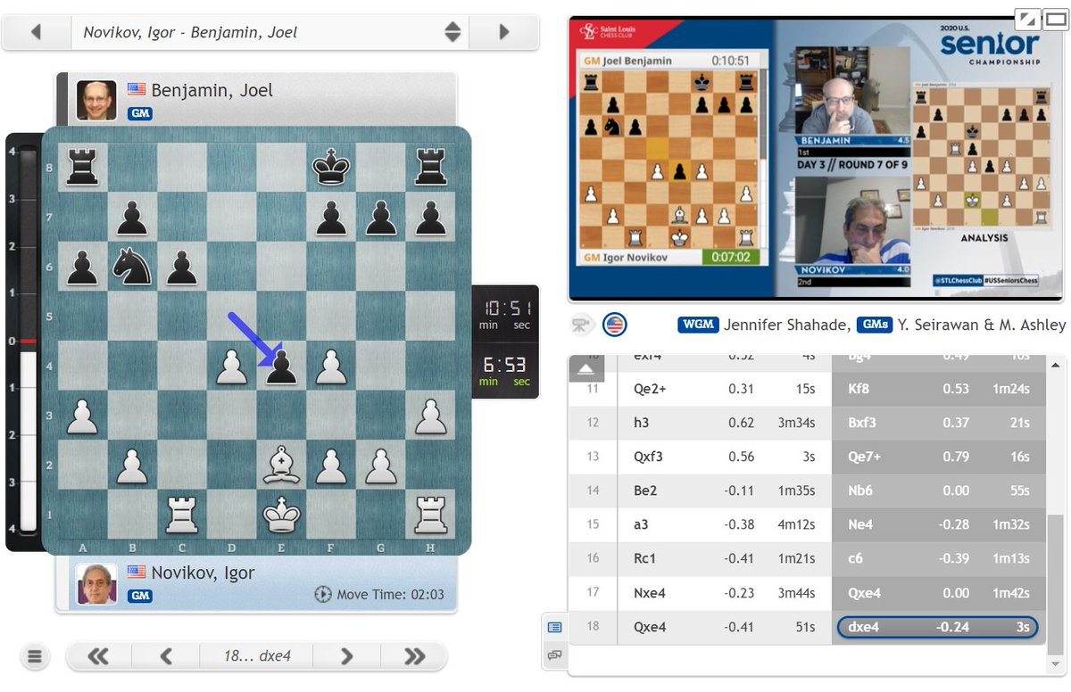 test Twitter Media - US Senior Championship leaders Joel Benjamin & Igor Novikov are playing now on the final day of the event! The US Women's Championship and then Open Championship will follow: https://t.co/Pv1qlfTRjK  #c24live https://t.co/7oFa3JGgIT