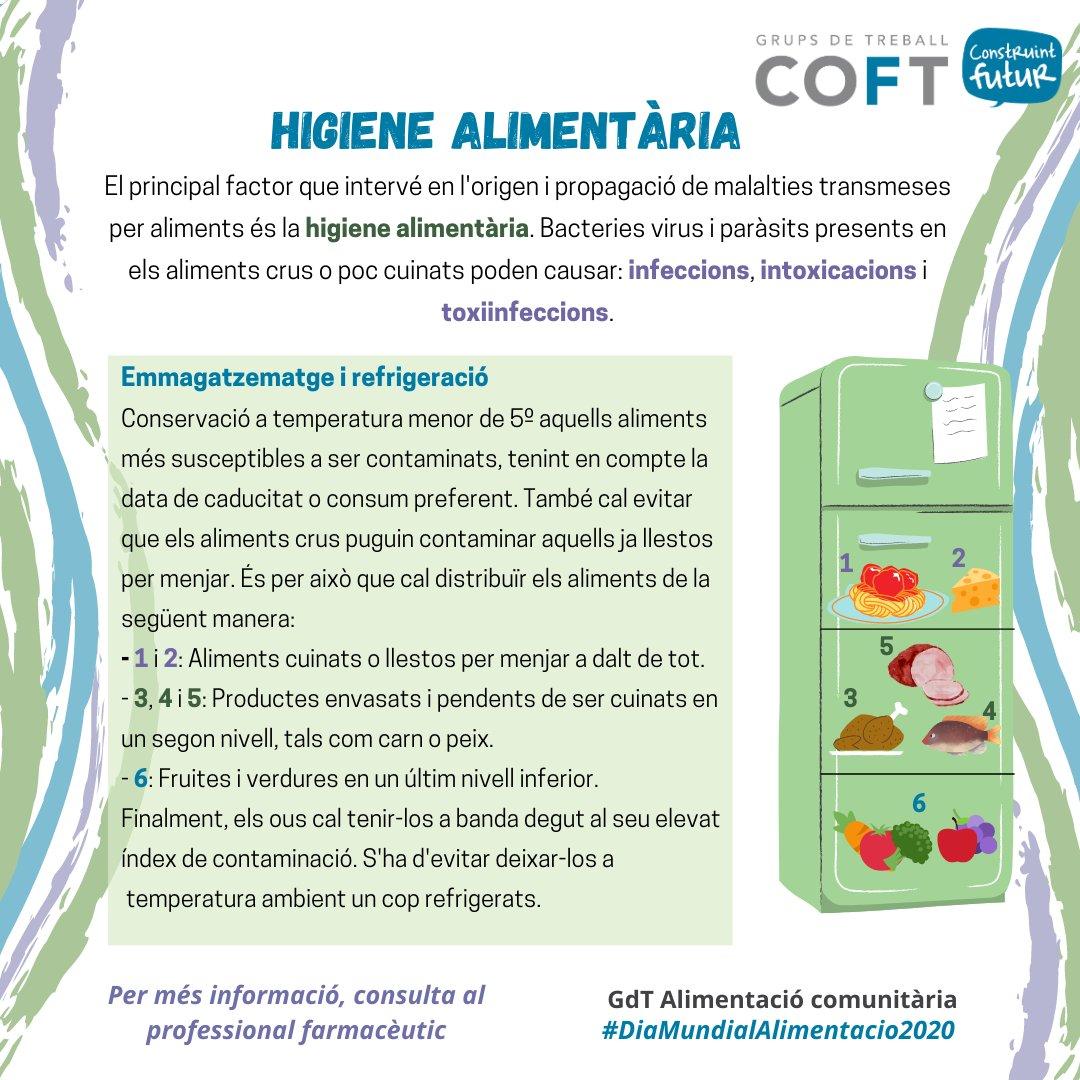 test Twitter Media - 📣 Higiene alimentària 🥗  Coneix quina és la manera òptima per emmagatzemar i refrigerar els aliments, com s'han de manipular i tractar tèrmicament i com conservar-los un cop cuinats 🍝.   ℹ️ Per més informació, consulta al professional farmacèutic  #DiaMundialAlimentacio2020 https://t.co/aYqi4b3c9L