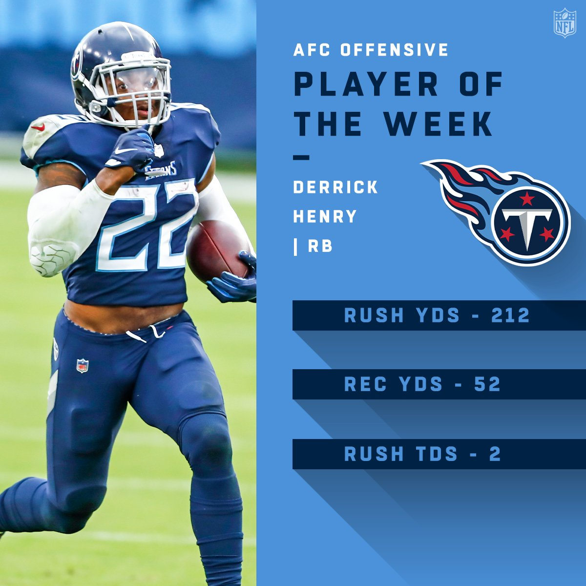 AFC Players of the Week! (Week 6)
