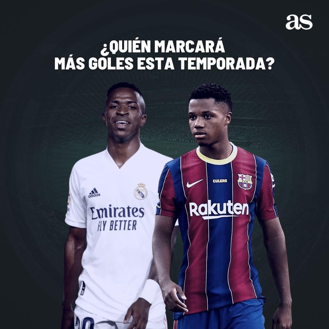 🤔 ¿Quién marcará más goles esta temporada? 🔃 Vinicius. ❤️ Ansu Fati. #EncuestAS