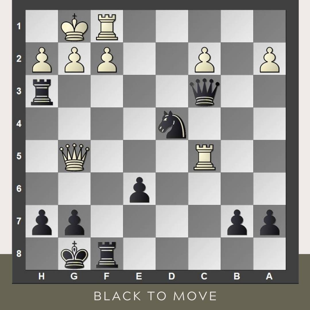 test Twitter Media - Today in #SundayTactics we have one of the most beautiful chess moves ever played. If you are not acquainted with it yet, it will blow your mind!  Frank Marshall played Black against Stefen Levitsky, 1912. Only one move is left to play in this game, can you find it? #YourMove https://t.co/E3GHC16vs5