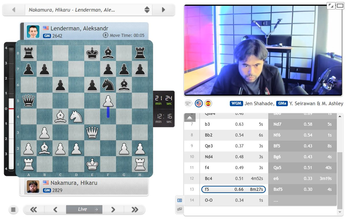 test Twitter Media - After over 8 minutes Hikaru goes for it with 13.f5!  https://t.co/CjTND2rqYt  #c24live #USChessChamps https://t.co/5Qn7CoWzu2