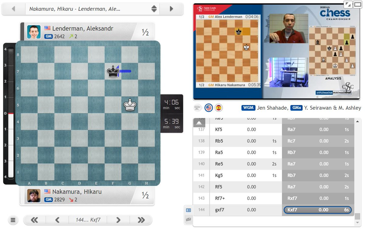 test Twitter Media - Just 144 moves as Lenderman holds off Nakamura!  https://t.co/CjTND2rqYt  #c24live #USChessChamps https://t.co/TJHFDkztlb