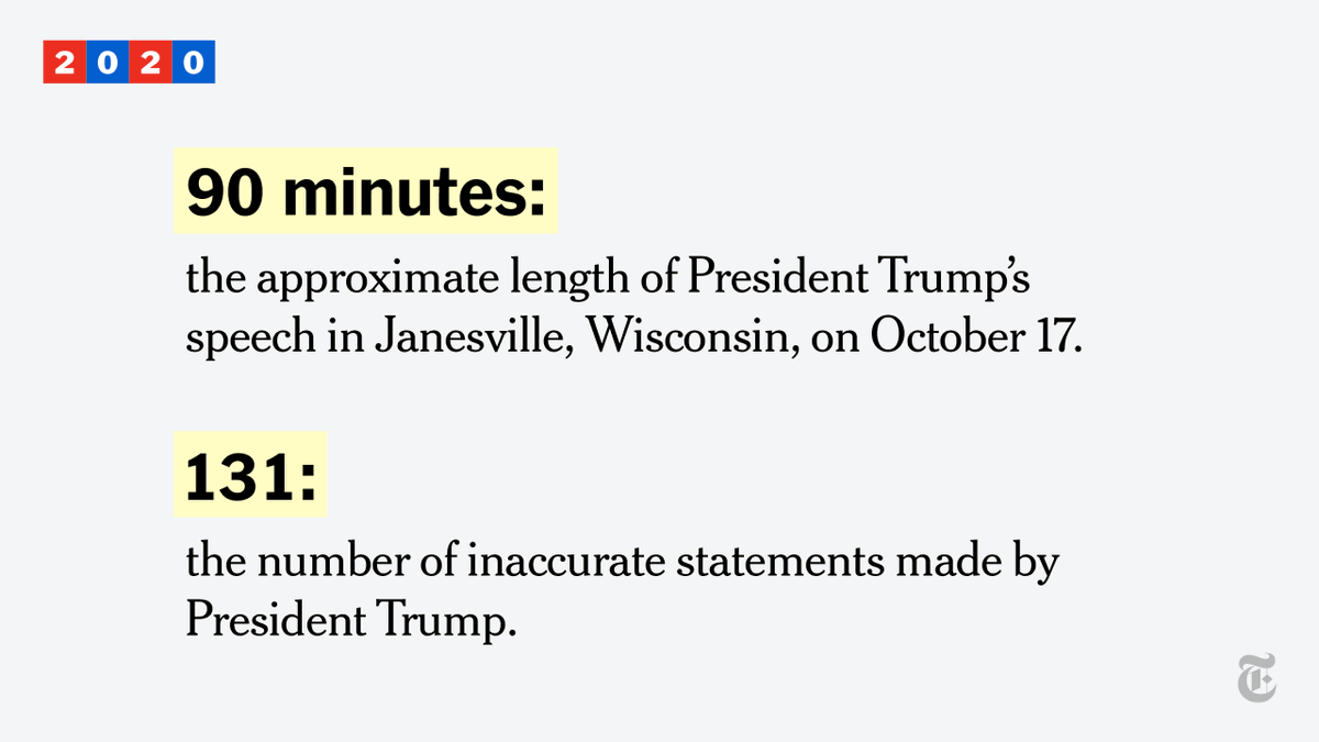 An examination of President Trump's statements at a recent campaign rally by The New York Times found that more than three-quarters of his assertions were either false, misleading, exaggerated, disputed or lacked evidence. Less than a quarter were true.