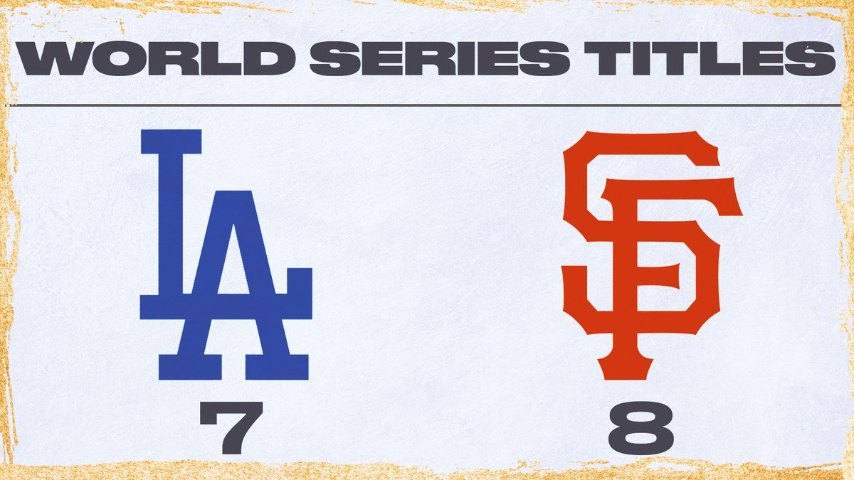 The Dodgers are now that much closer to their rival in World Series titles 👀