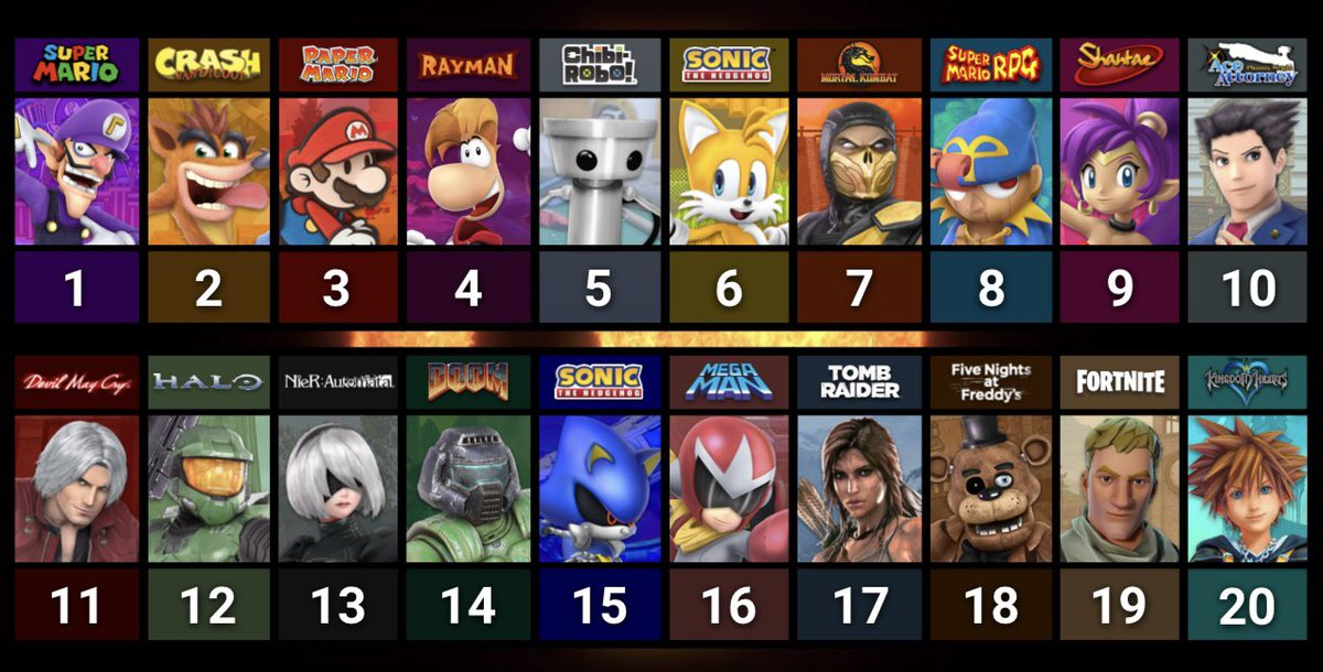 These are my Top 20 fighters for Smash Ultimate! I don't expect them all to get in, but it would be cool if some of them got in! #SmashUltimate #FightersPass #SmashBros #SmashDLC
