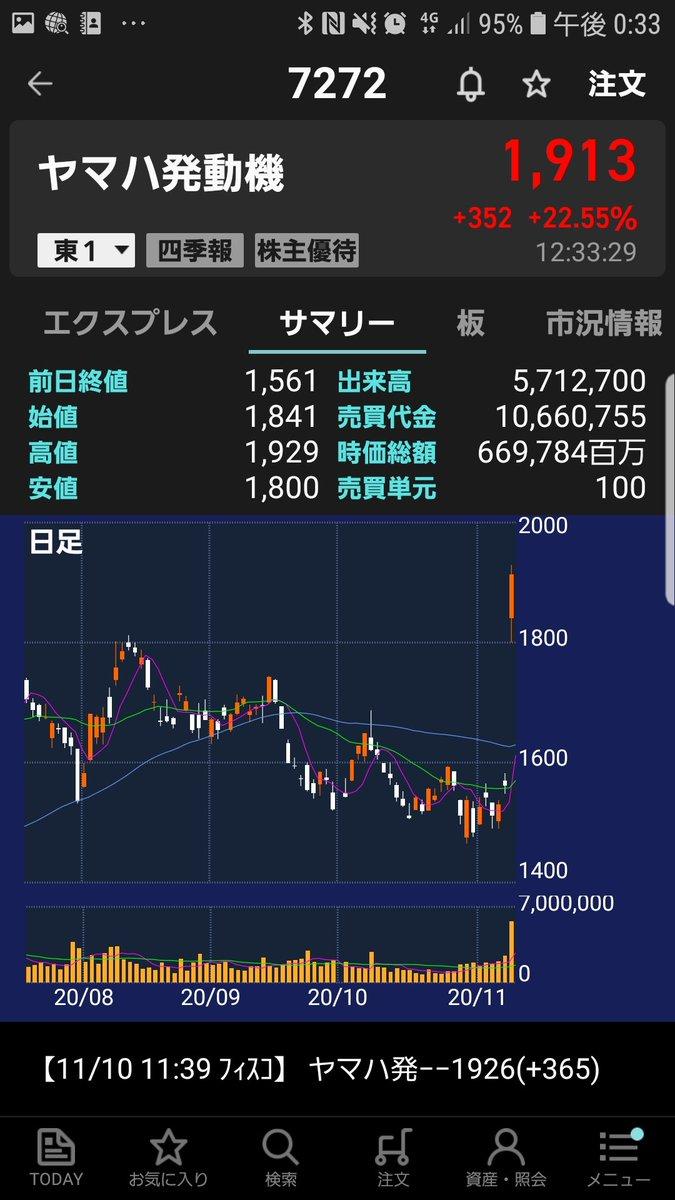 機 株価 発動 ヤマハ