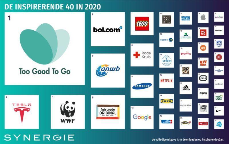 10 jaar de 'Inspirerende 40' - de groei van business for good: <a href=