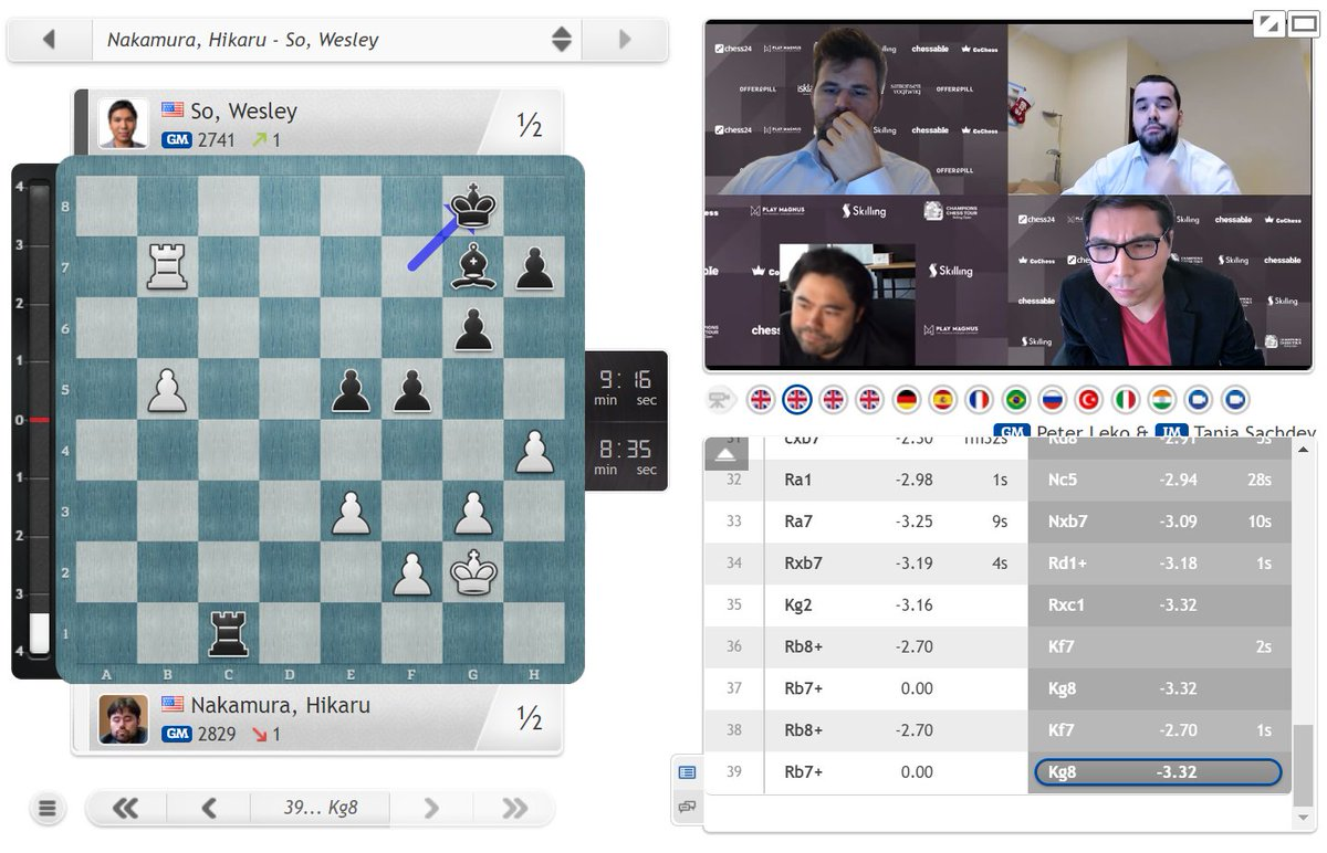 test Twitter Media - Wesley So has done it, taking a draw in a winning position to reach tomorrow's final of the #SkillingOpen!  https://t.co/0HJ5ZC26bQ  #c24live #ChessChamps https://t.co/3dKzwIj4ET