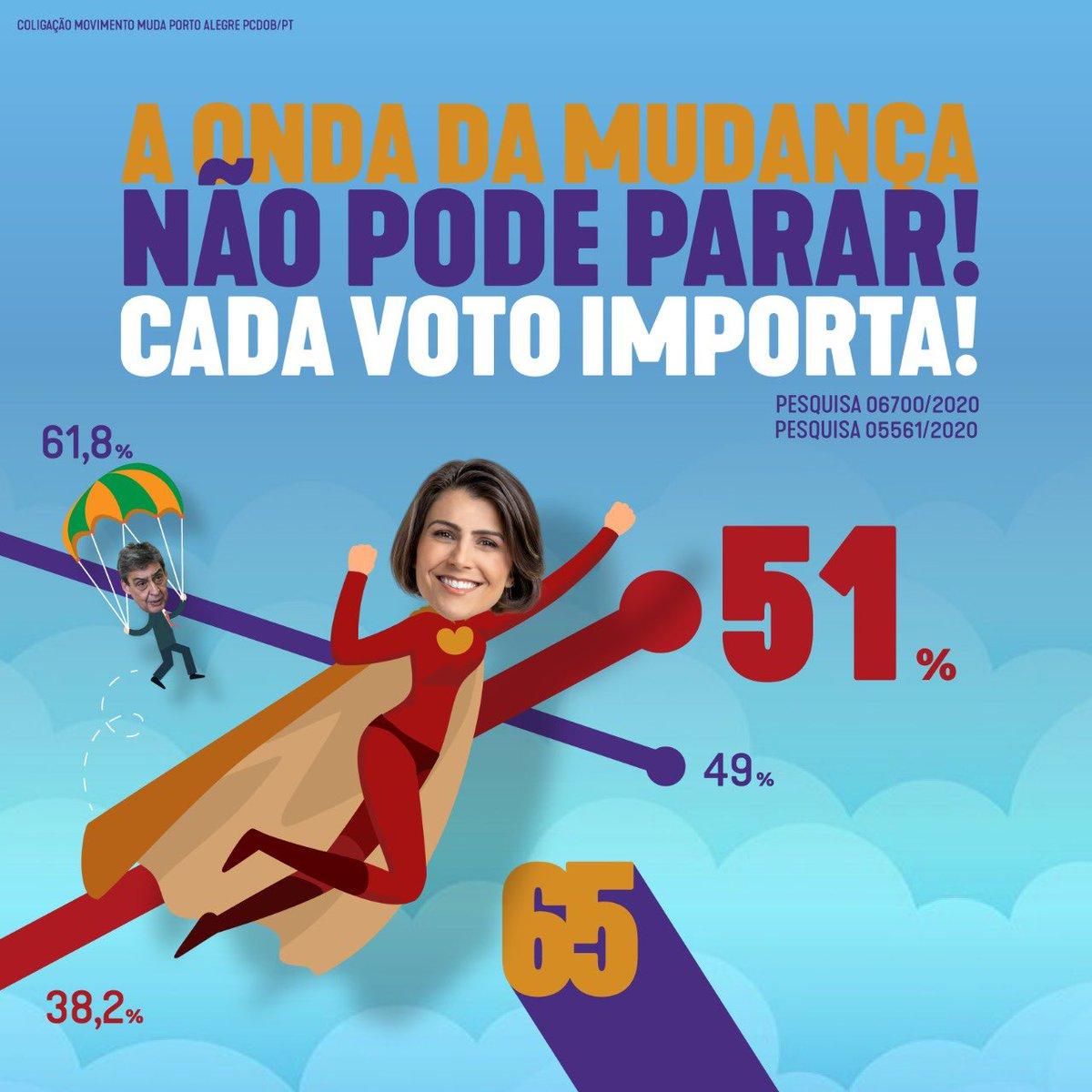 Alegria! O Ibope já aponta a virada de Manu em Porto Alegre! A construção de uma cidade mais humana, inteligente, que integra desenvolvimento com inclusão  está chegando. Sem descanso, vamos virar voto! Agora é @ManuelaDavila #Vira65 #AgoraEManuela65