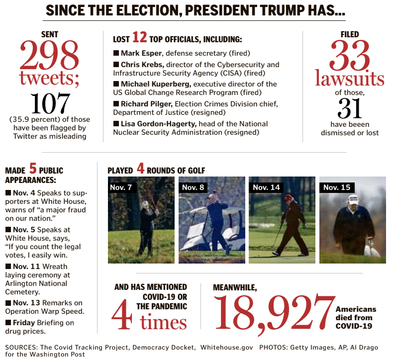 graphic on page one of today's @BostonGlobe