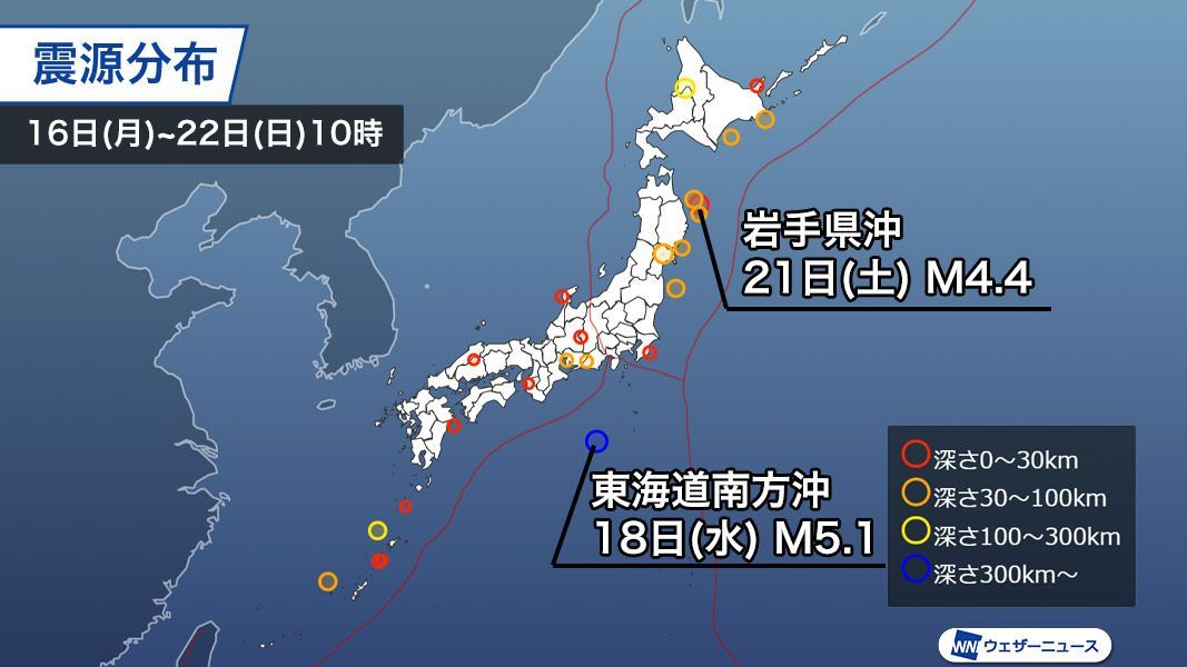 test ツイッターメディア - 【週刊地震情報】日本付近は地震活動が静かで、11月7日以降、震度3以上の地震が発生していません。 18日(水)に東海道南方沖で深発地震が起き、異常震域が見られました。南海トラフ巨大地震とは違うメカニズムの地震です。 https://t.co/o1Mor8VfjG https://t.co/zafkxNMOJy