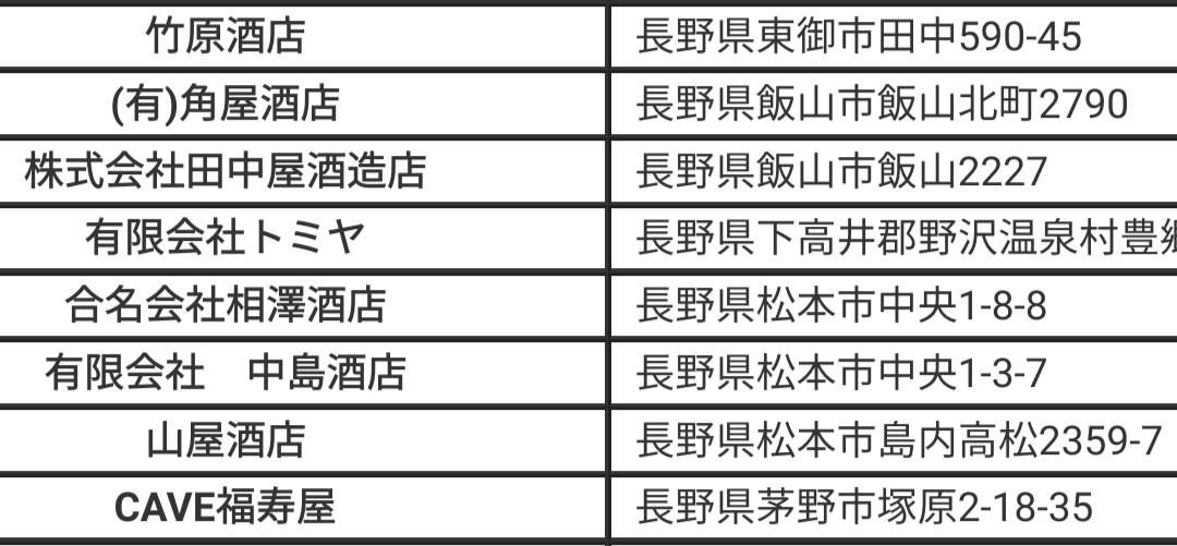 test ツイッターメディア - @oyaki_shunsaika 公式HPの取り扱い店リストですと、近場で黒澤酒造さんのお酒を置いているのは、こちらかなという感じですね(松本の中島酒店さん)。 https://t.co/DKLwfvYez5 (塩尻にもあるかもですが) https://t.co/PajbtgN5lz