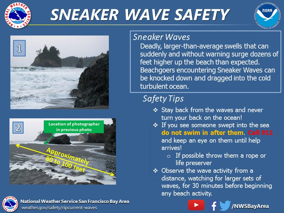 A Beach Hazards Statement remains in effect until tomorrow morning. An additional long period NW swell is expected mid-week bringing more sneaker wave and rip current danger. Time to brush up on sneaker wave and rip current safety. #CAwx https://t.co/VoWAnJyrc8