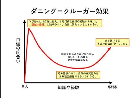 yoshimotolumineさんのツイート画像