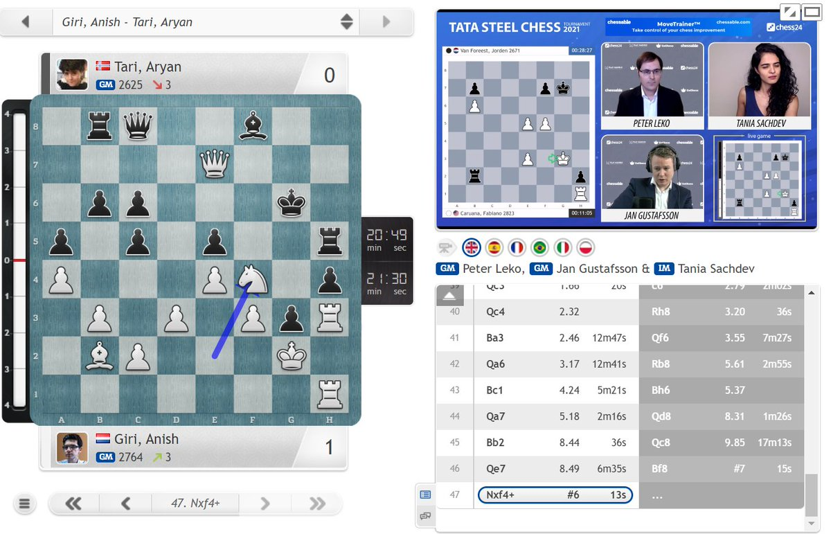 test Twitter Media - Great preparation and a smooth win for Anish Giri, who joins Magnus Carlsen & Nils Grandelius in the #TataSteelChess lead! https://t.co/nfTgoEy4fX  #c24live https://t.co/lzYLOR1BmD