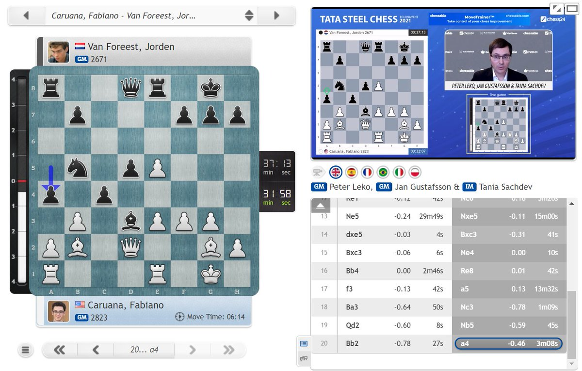 test Twitter Media - Defending #TataSteelChess Champion Fabiano Caruana is in some danger against Jorden van Foreest! https://t.co/90rBIIzSNZ  #c24live https://t.co/WQyeHD66l5