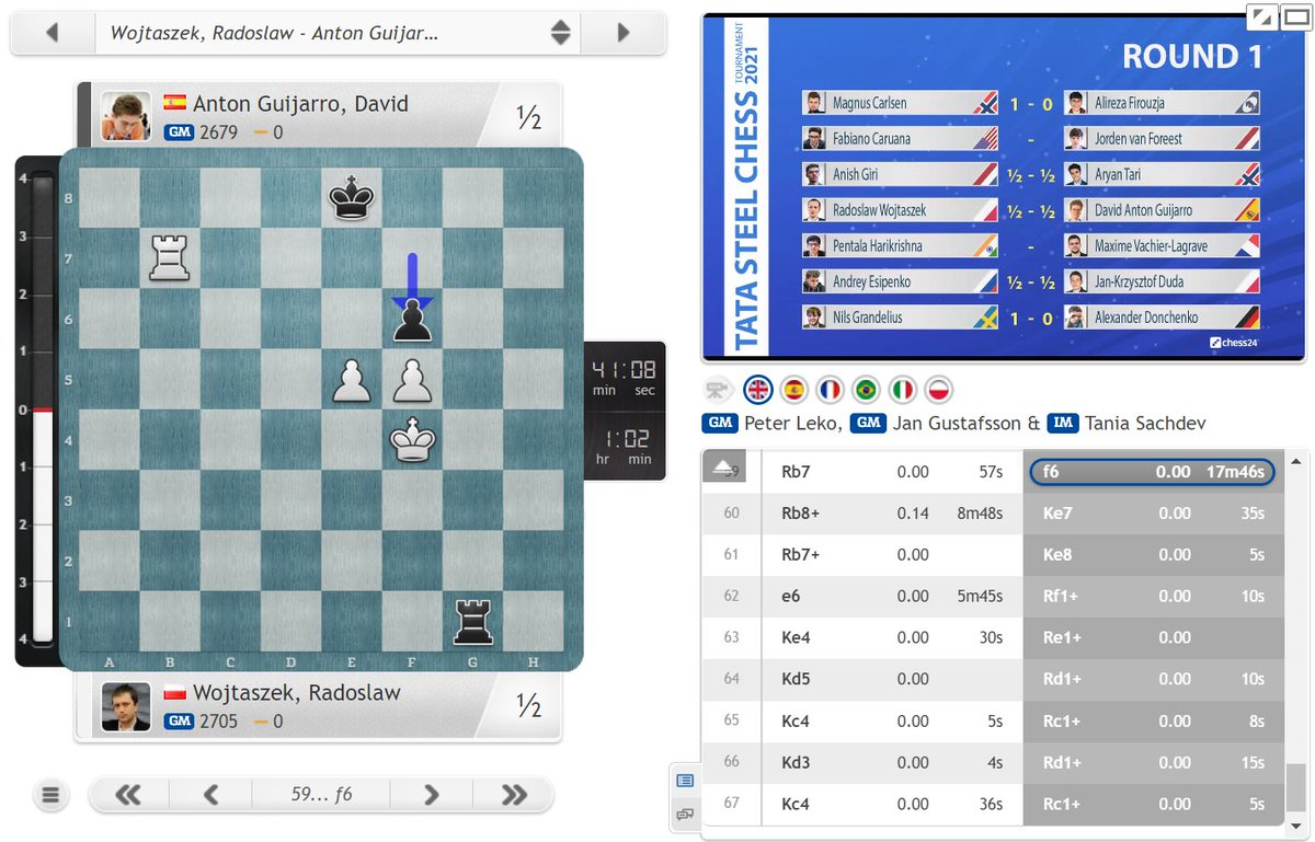 test Twitter Media - The beautiful 59...f6! saw David Anton seal a draw against Radek Wojtaszek! https://t.co/cFLS0QsAmf  #c24live #TataSteelChess https://t.co/oC8VY312de
