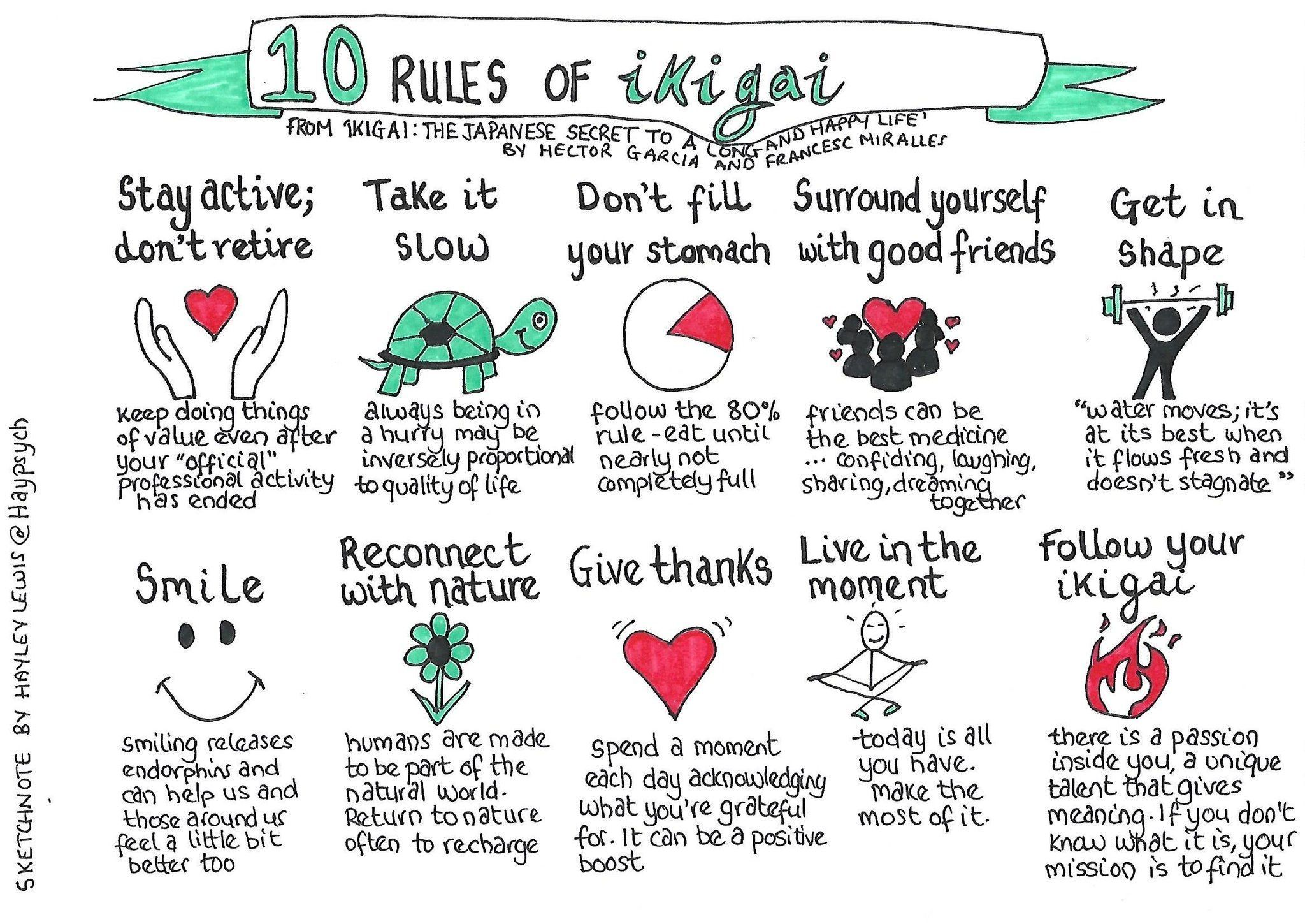 Your #ikigai may change over time, but having a #purpose is key. Such a brilliant sketchnote by Francesc Miralles and Hector Garcia. We can all use a reminder every now & again. Cc: @helene_wpli @psb_dc @enricomolinari @kkruse #futureofwork #lifelonglearning #Growthmindset https://t.co/bdQTl9ad9I