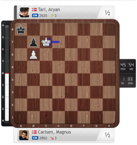 test Twitter Media - RT @TarjeiJS: Carlsen 1 Tari 0, according to @nigelshortchess #TataSteelChess https://t.co/vMZDn8JIYW