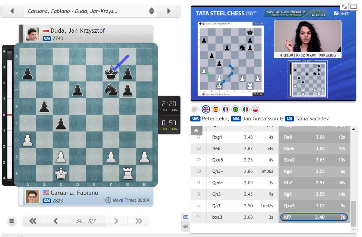 test Twitter Media - All the fireworks come down to this rook vs. knight ending - but despite Black's extra pawns it seems White is clearly winning! https://t.co/kNzUiCoSR9  #c24live #TataSteelChess https://t.co/UxwJG7RJr8
