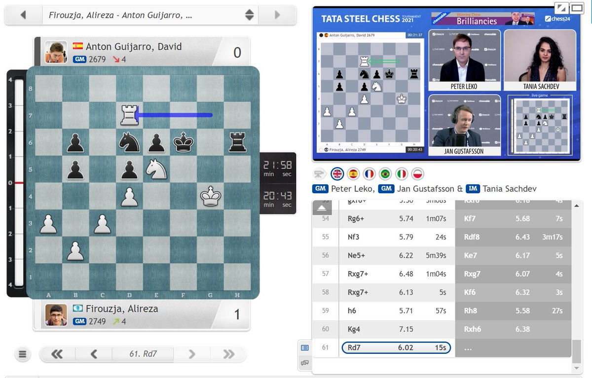 test Twitter Media - Alireza Firouzja caps a fine game with a beautiful finish and Round 3 of #TataSteelChess is over! https://t.co/MqLGVj47lY  #c24live https://t.co/PZrO9QYEZk