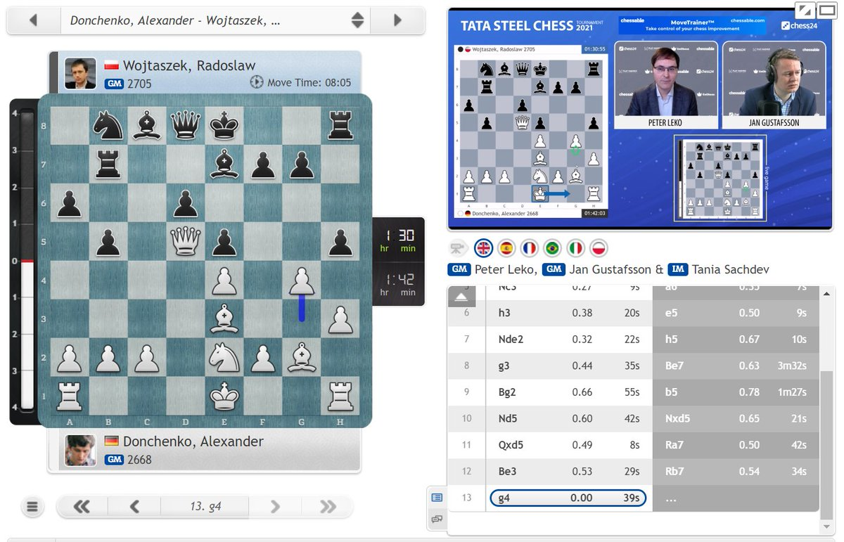 test Twitter Media - Alexander Donchenko got off the mark yesterday, today he's come up with a g4 novelty!  https://t.co/i00Zj8VHHF  #c24live #TataSteelChess https://t.co/PCSQ9fhCk7