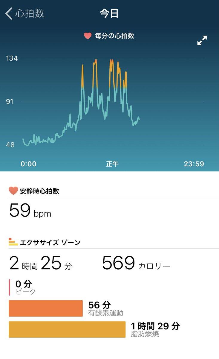 test ツイッターメディア - 今日は、午前中にガッツリトレして、 近くの日本酒bar突撃🍶 長女にLINE送ったら 「ステイホームしろや」と一言💦 すんません。。 お一人さまでカウンターでちびちびしてた。 甘口〜辛口いろいろいただきました✨  福島の日本酒🍶美味かった♡ はるちゃん、プレミア酒の飛露喜持ってお泊まり行くよ💕 https://t.co/TYSDMp7rD0
