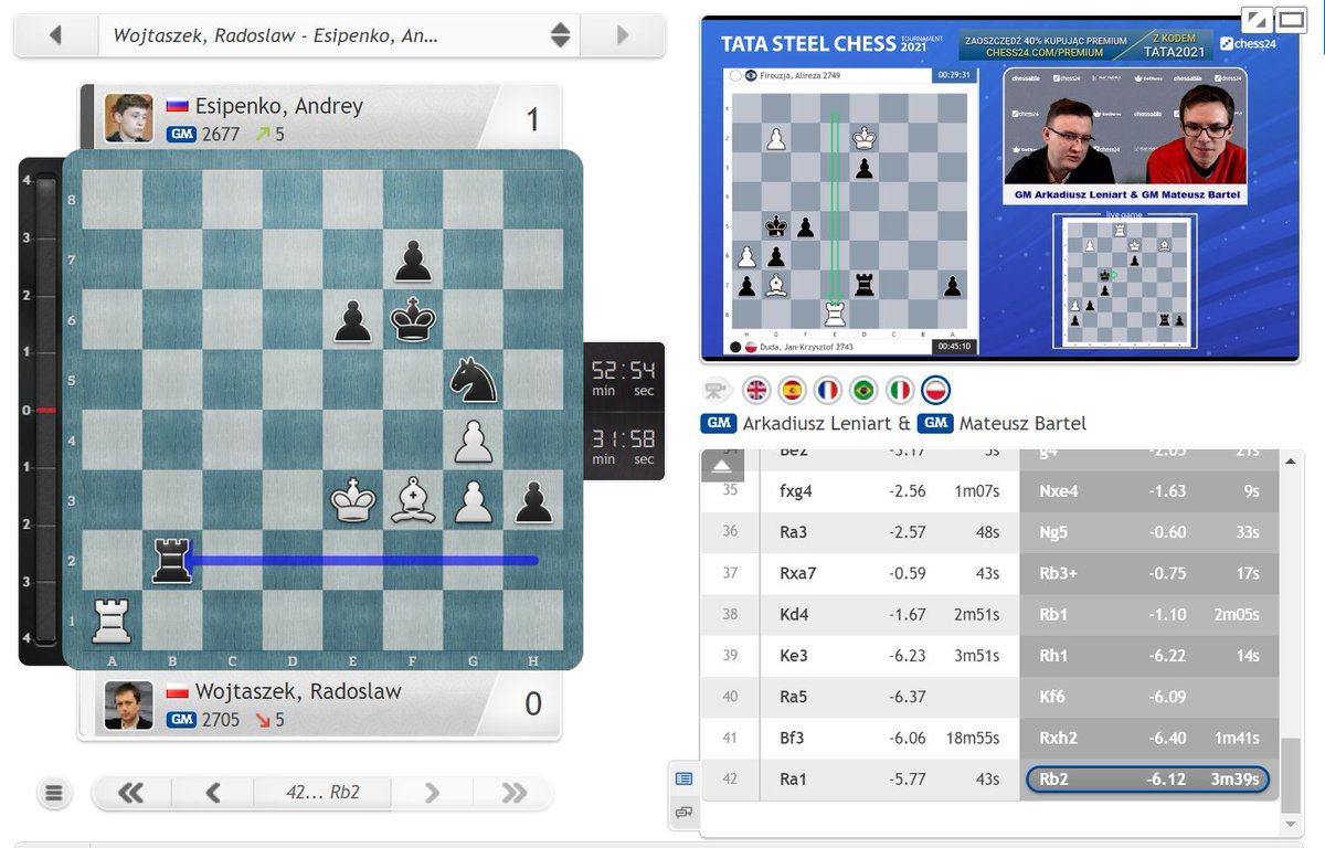 test Twitter Media - After both players drew their first 6 games, 18-year-old Esipenko knocks Wojtaszek out of the 2700 club while climbing to 2688.6 himself!  https://t.co/biixUyM8uM  #c24live #TataSteelChess https://t.co/kG0Os2QG9x