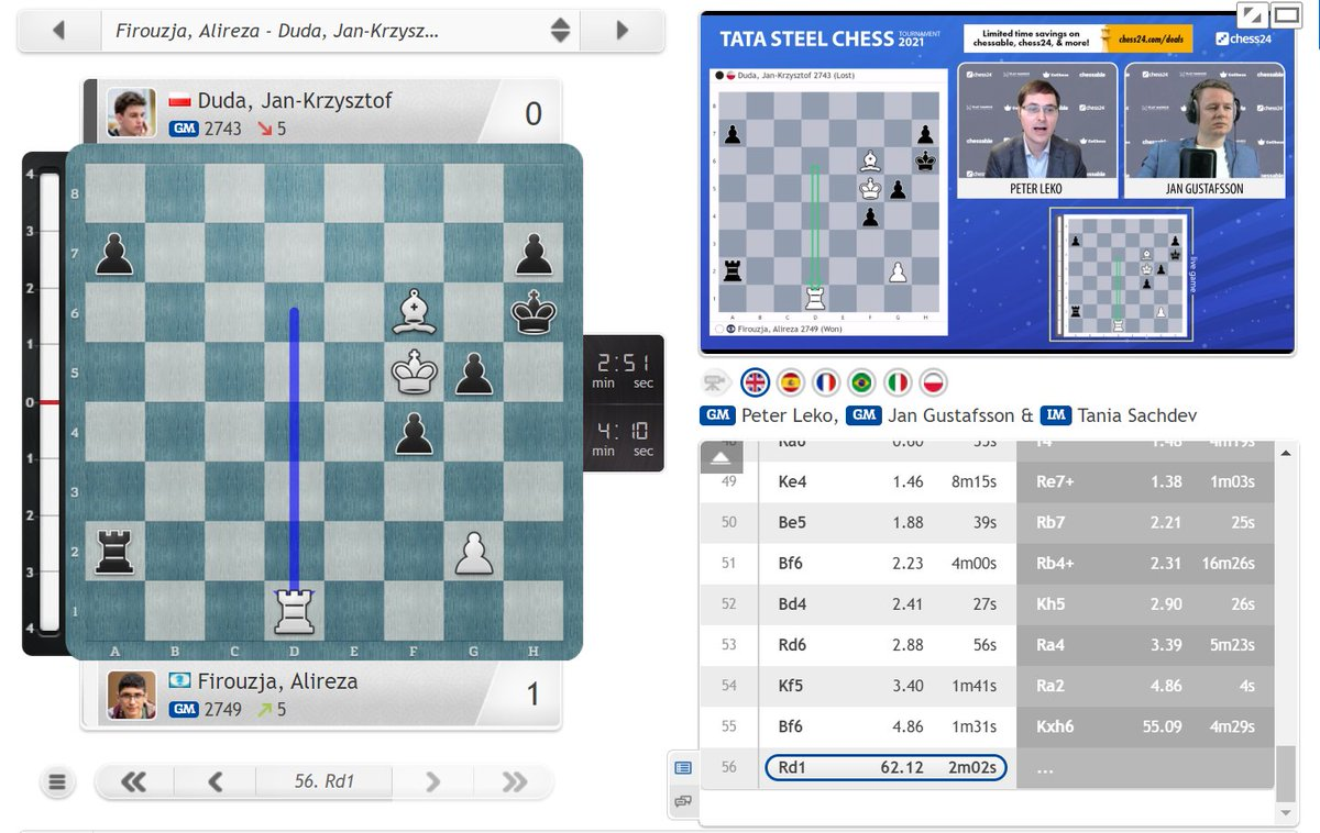 test Twitter Media - Alireza Firouzja also wins a 2nd game in a row to join the #TataSteelChess leaders! https://t.co/kzWydwlEa7  #c24live https://t.co/TyFp9yB4wP