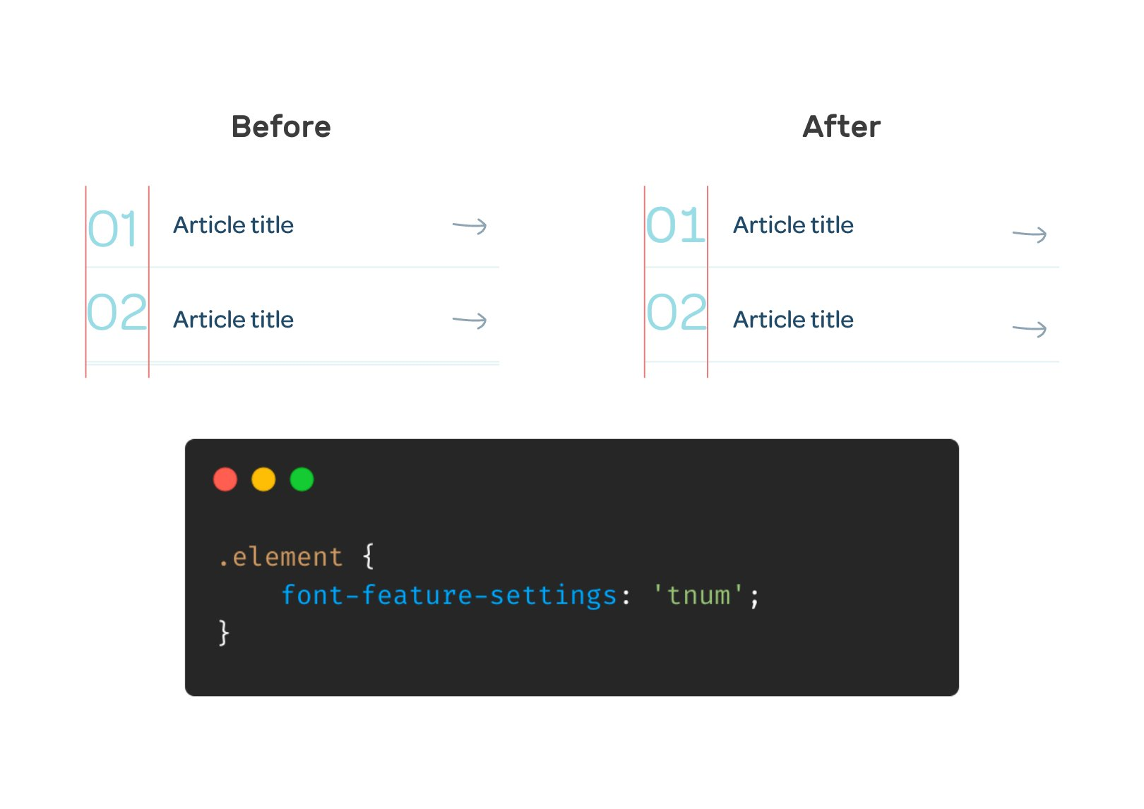 CSS is magic 👌  On the left, I have an ordered list of articles. I want the numbers to be aligned.  By using `font-feature-settings: 'tnum'`, the browser enables monospaced numbers. With that, the numbers are perfectly aligned. 🥳  h/t: @piccalilli_ https://t.co/TFZyL0sQAU