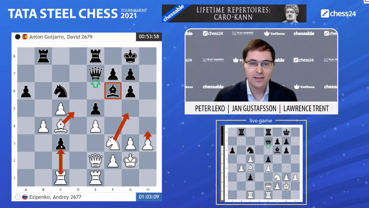 test Twitter Media - 18-year-old Esipenko is on course to win & join Caruana in the #TataSteelChess Masters lead! https://t.co/T12gV1Ew7x  #c24live https://t.co/mHxWMzjuad