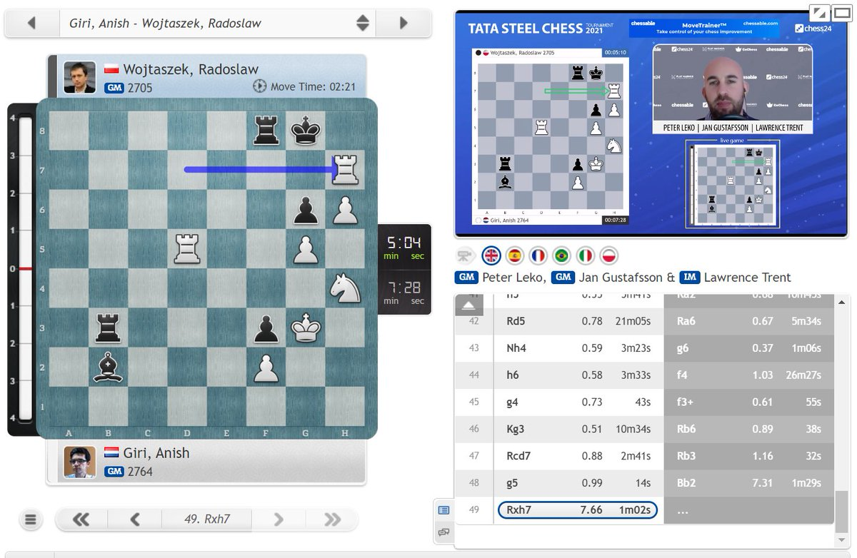 test Twitter Media - 49.Rxh7! and Anish Giri is set to take the sole lead with 3 rounds of #TataSteelChess to go! https://t.co/ztJ825bspe  #c24live https://t.co/KDvvp5rXg5