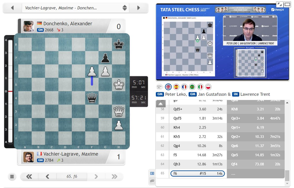 test Twitter Media - Some light at the end of the tunnel for MVL, who beats Donchenko despite having been winning out of the opening! https://t.co/5ZQkrhbR3N  #c24live #TataSteelChess https://t.co/wx5wT2HU4V