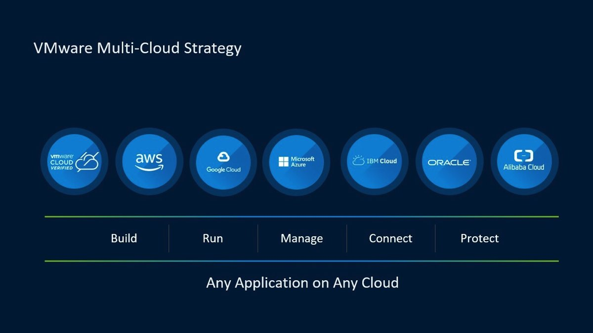 test Twitter Media - RT @VMware: Is multi-cloud a strategy or outcome?  Find out from VP and CTO, @kitcolbert: https://t.co/2sGpla8Lv4 https://t.co/AAJFWGEbxr