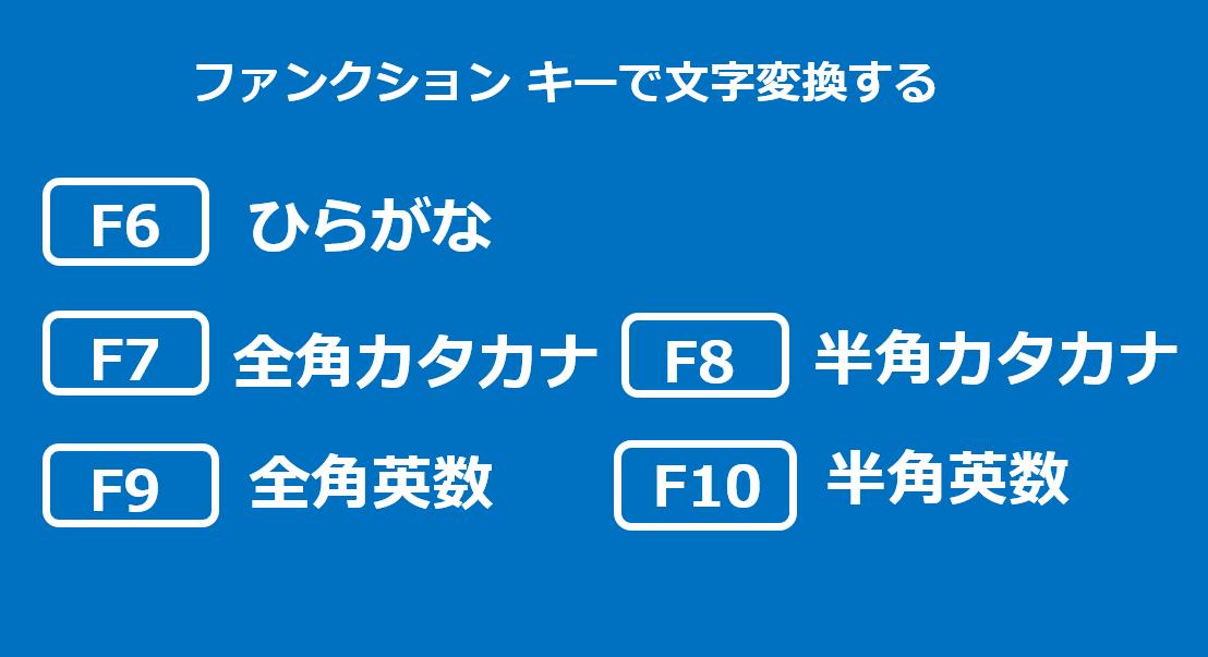 test ツイッターメディア - テキストを入力するとき、F6~F10 のファンクションキーでひらがな・全角カタカナ・半角カタカナ・全角英数・半角英数に変換できます。 どのキーで何に変換されるか覚えておくとタイピングの効率も上がりますよ👍 #TIPS #Windows10 #MSHelpsJP https://t.co/za3VjDv0VN