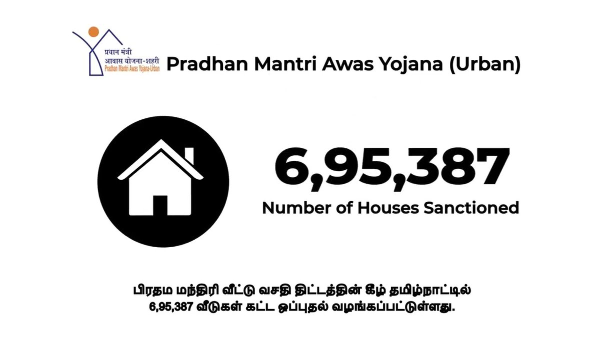 Ensuring 'Housing for All.'  Today's housing projects will benefit the people of Tamil Nadu.